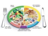 Гостиница Оазис - иконка «питание» в Буинске